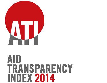 La transparencia de la ayuda