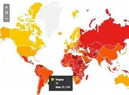 Se refuerza la corrupción en el mundo